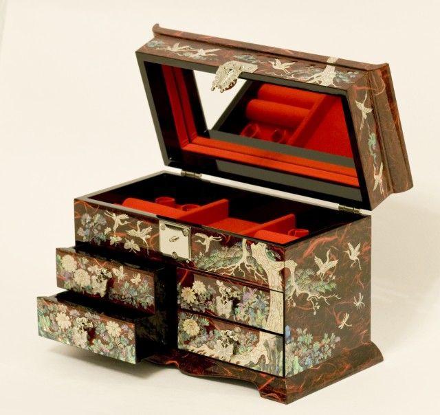 Шкатулка для храненияграфий