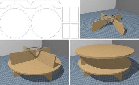 Схема круглого стола