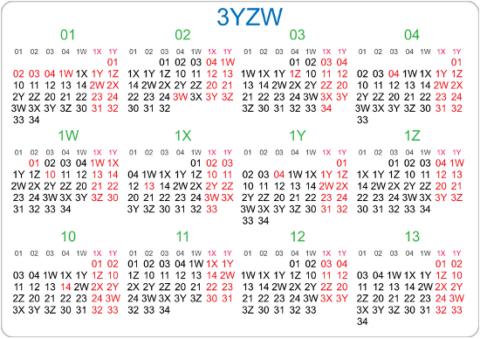 Календарь научного программиста