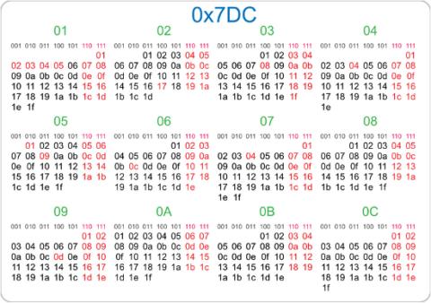 Календарь системного программиста