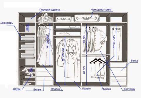 Организация пространства внутри