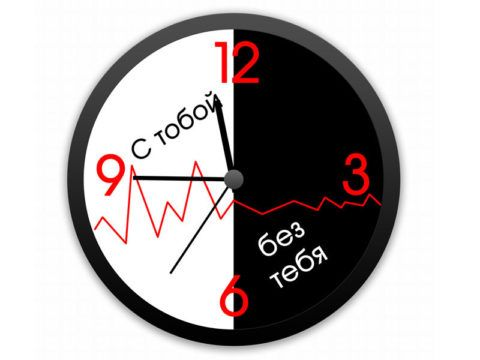 Часы настенные для влюбленных