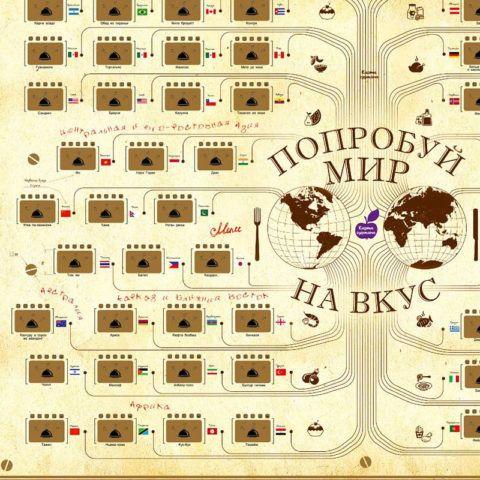 Карта гурмана