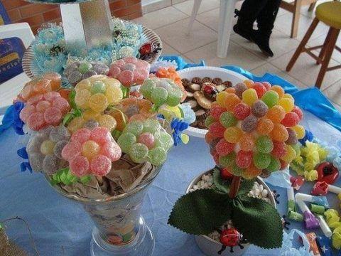 Украшаем десерт